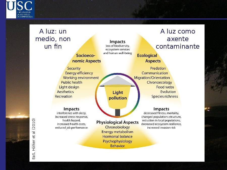 Contaminación luminosa. Un reto para o século XXI